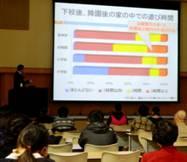 %e7%ac%ac3%e5%9b%9e%e3%83%ad%e3%83%8f%e3%82%b9%e3%81%ae%e5%b7%a5%e5%ad%a6%e3%82%b7%e3%83%b3%e3%83%9d%e3%82%b8%e3%82%a6%e3%83%a0image010