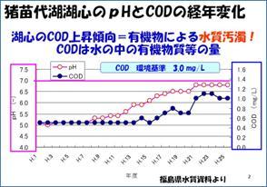日本水大賞座談会image012