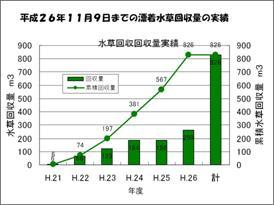 日本水大賞座談会image010