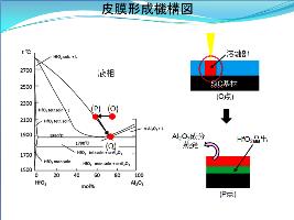 日本材料科学会若手奨励賞2015image005