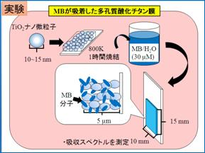 2015化学系学協会セラミックス協会受賞image008