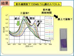 2015化学系学協会セラミックス協会受賞image006