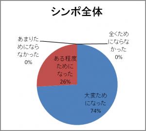 2012_%e7%ac%ac1%e5%9b%9e%e5%85%ac%e9%96%8b%e3%82%b7%e3%83%b3%e3%83%9d%e3%82%b8%e3%82%a6%e3%83%a0image027