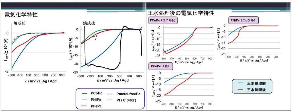 h28%e5%8c%96%e5%ad%a6%e7%b3%bb%e5%ad%a6%e5%8d%94%e4%bc%9a%e6%9d%b1%e5%8c%97%e5%a4%a7%e4%bc%9a%e5%84%aa%e7%a7%80%e3%83%9d%e3%82%b9%e3%82%bf%e3%83%bc%e8%b3%9e%ef%bc%bf%e5%9b%b3
