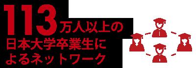 113万人以上の日本大学卒業生によるネットワーク