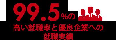 99.5%の高い就職率と優良企業への就職実績