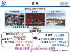 2016化学工学会福島大会銀賞image006