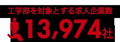工学部対象とする求人企業数13,974社