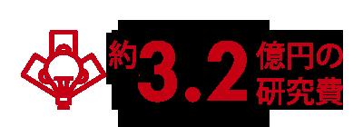 約3.2億円の研究費