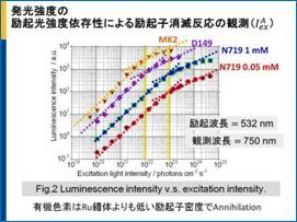 H26日本化学会優秀ポスター賞image004