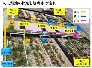 H26nihonmizukankyo_image004