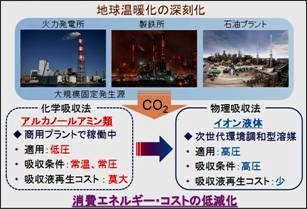 第6回福島CEセミナー口頭発表最優秀賞image004