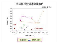 2012%e3%82%bb%e3%83%a9%e3%83%9f%e3%83%83%e3%82%af%e3%82%b9%e5%ad%a6%e4%bc%9a%e5%84%aa%e7%a7%80%e7%99%ba%e8%a1%a8%e8%b3%9eimage010