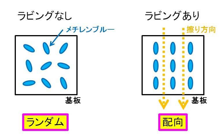 2016第35回固体・表面光化学討論会優秀講演賞image002